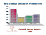 The Medical Education Commission 2008 Annual Report