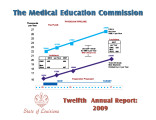 The Medical Education Commission 2009 Annual Report
