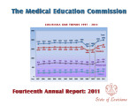 The Medical Education Commission Fourteenth Annual Report